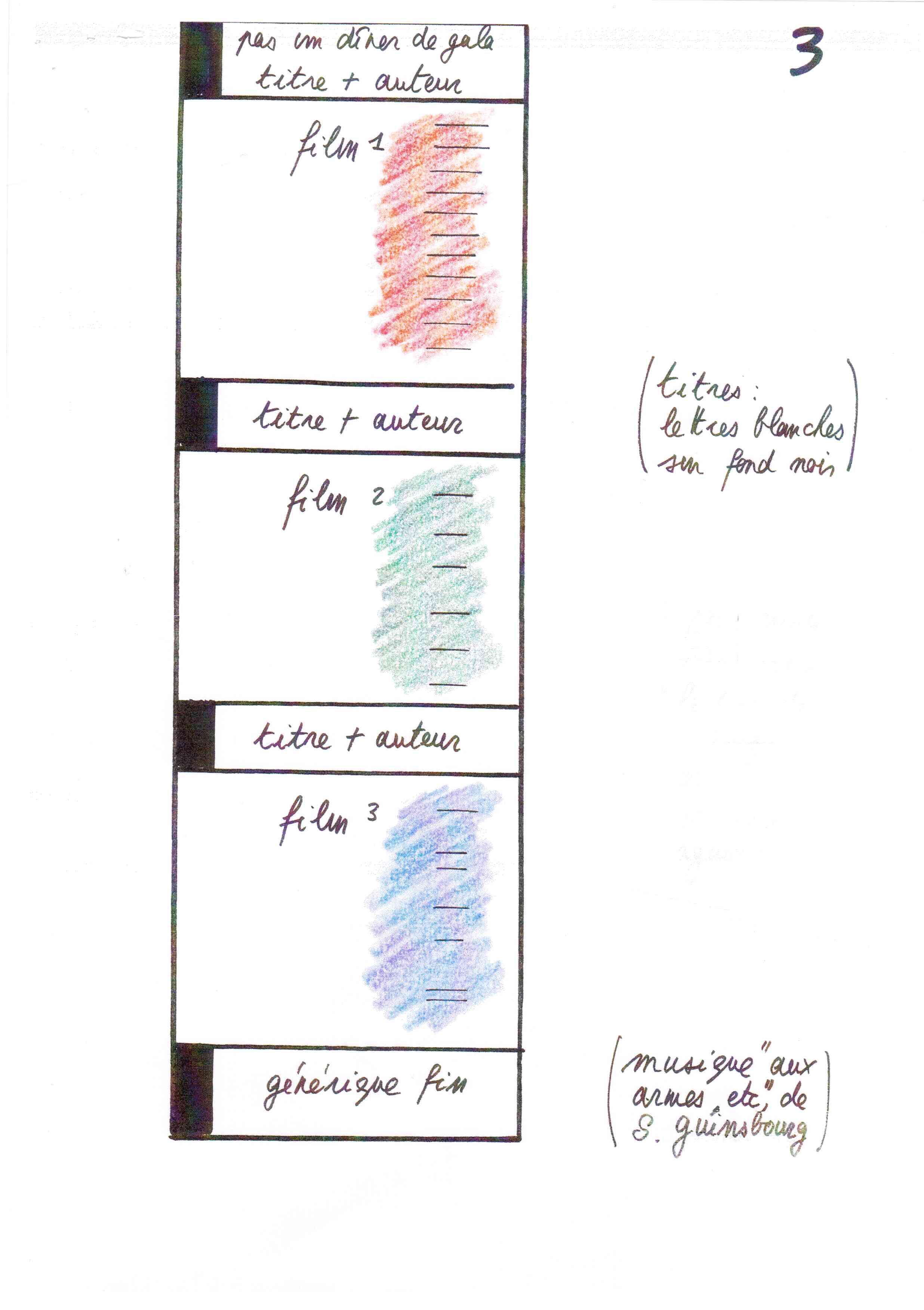 Document 2, partie 12