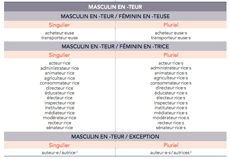 manuel-ecriture-inclusive-extrait