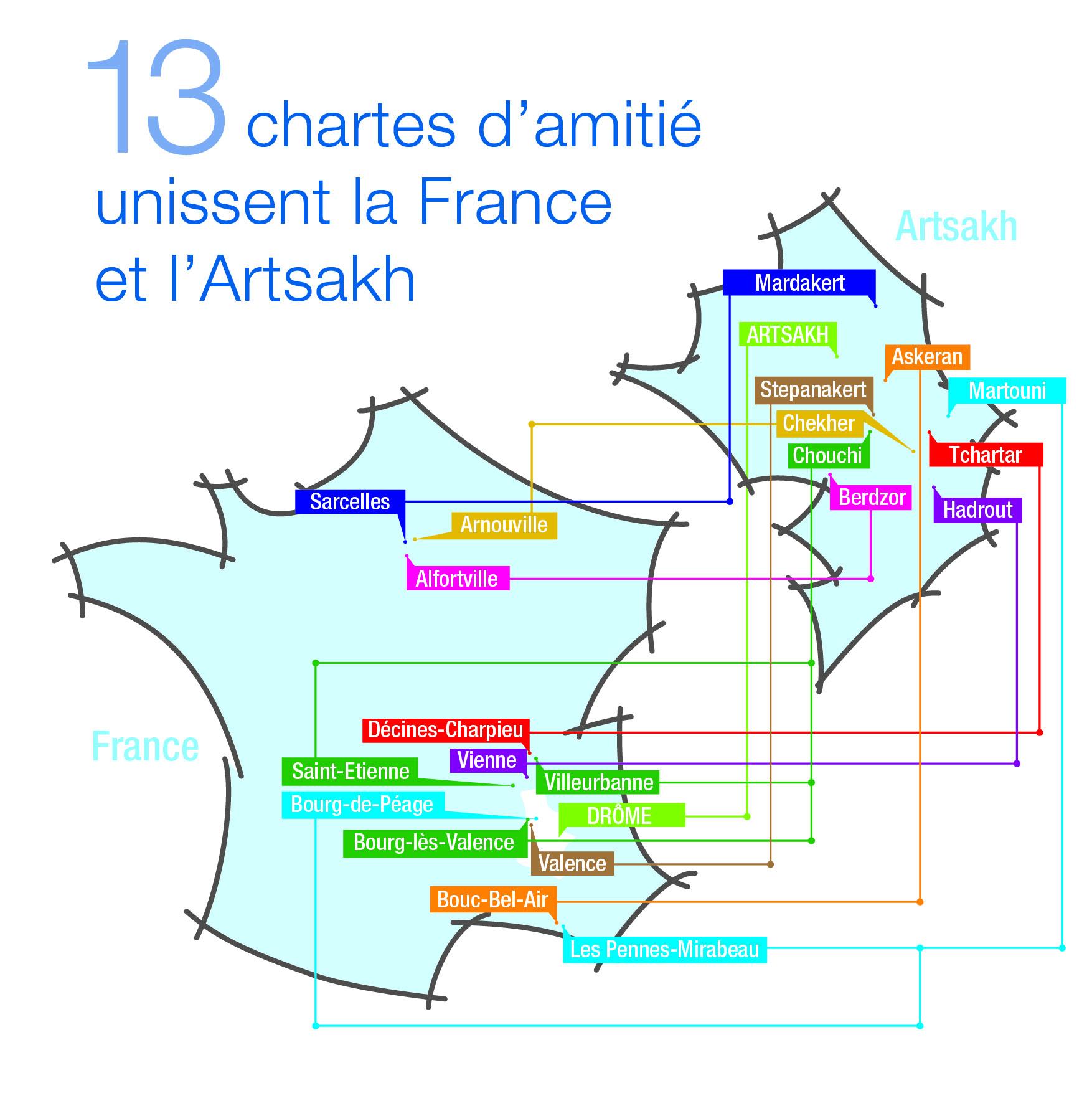 https://laregledujeu.org/files/2019/07/13-chartes-d-amitie-entre-la-france-et-l-artsakh.jpg